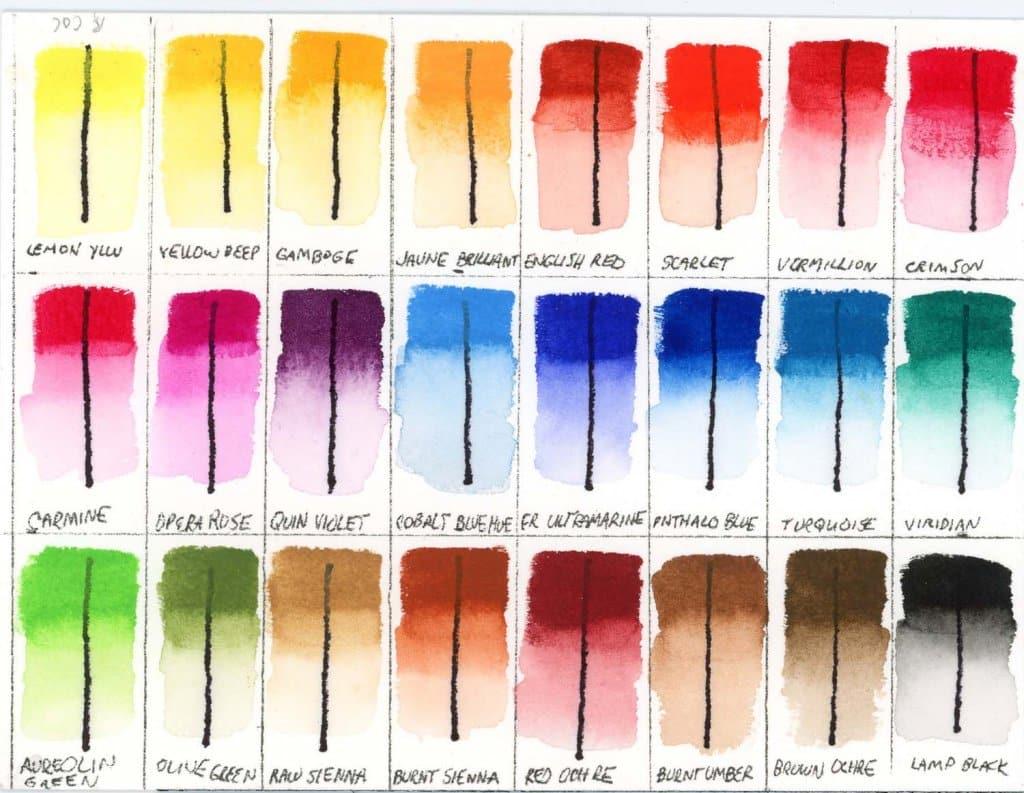 ZenART Allegro Watercolors Chart Opacity