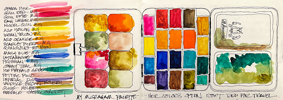 I paint my palette in every journal…. W21 7 23 NOST PALETTE MG-1182