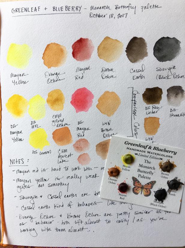 Greenleaf & Blueberry Monarch dot sampler
