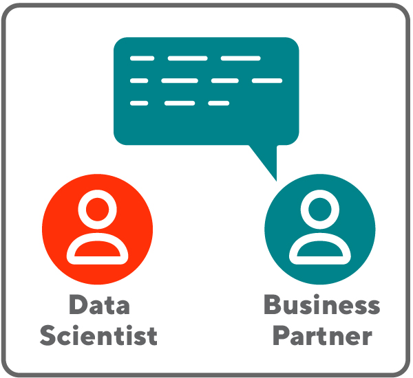 graphic of business partner talking to data scientist