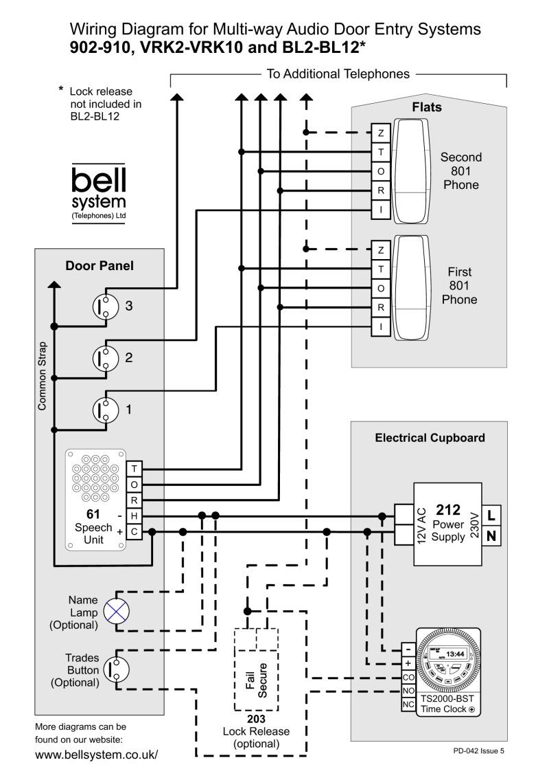 Wiring diagram doorbell chime wiring diagrams forbiddendoctor org on bell wiring diagram Automotive Wiring Schematics Field Wiring Diagram