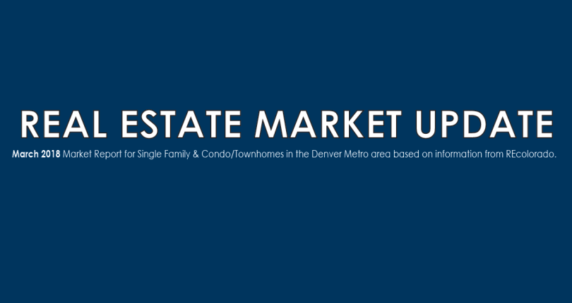 Real Estate Market Update – March 2018