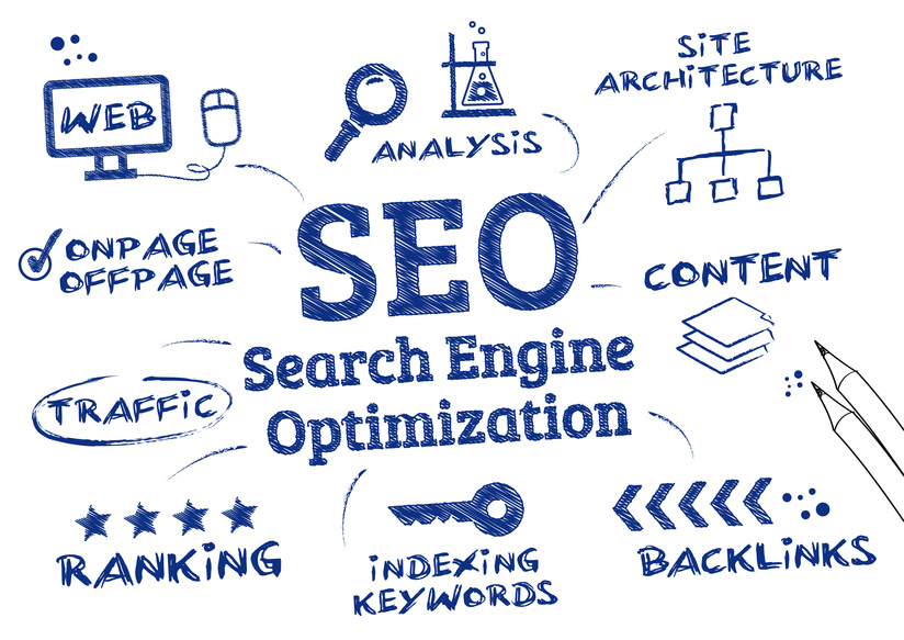 How to Implement SEO on an Affiliate Internet Marketing Website