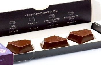 Chocolates by 1906