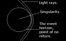 event-horizon-singularity