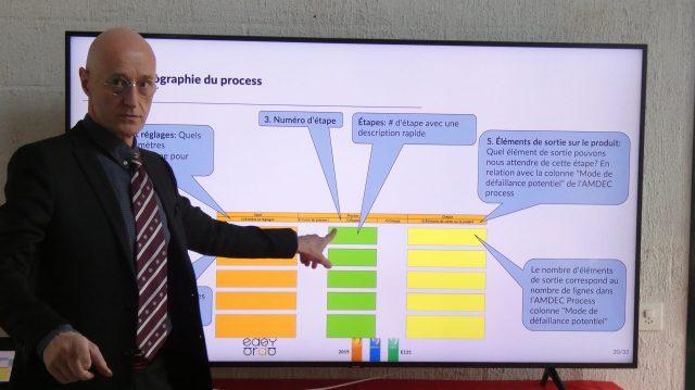 APQP-PPAP pour le développement d'un produit en Suisse-Romande, exemple de la cartographie d'un processus