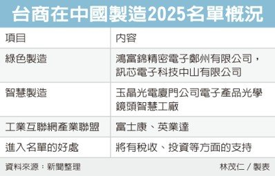 中國製造2025… 鴻海大贏家 - 今周刊