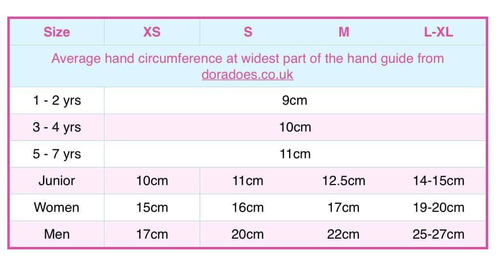 chart of average hand circumference sizes