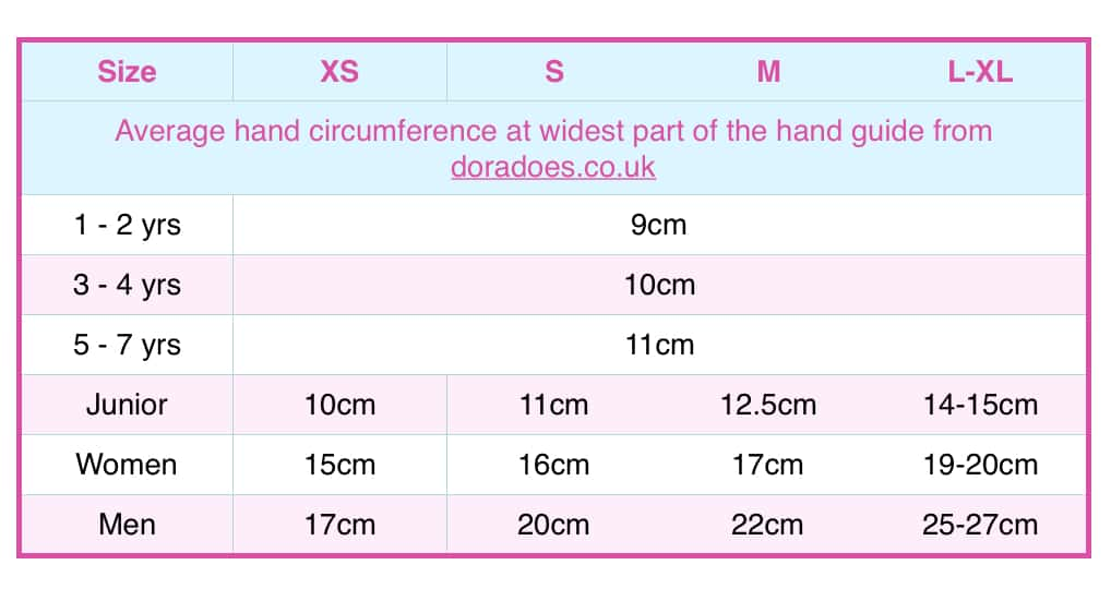 chart of average hand circumference sizes for toddlers, children and adults.