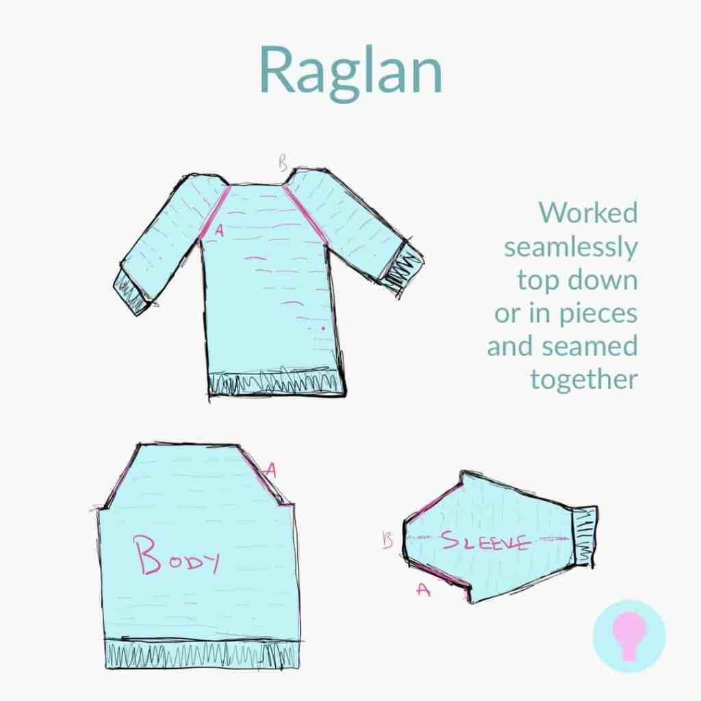 Raglan sleeve sweater schematic