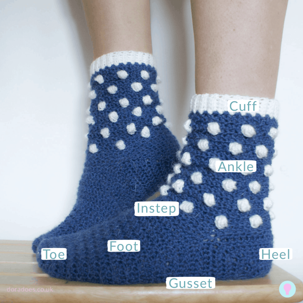 The anatomy of a sock - calf to foot view of snowfall socks being worn with the sections labeled