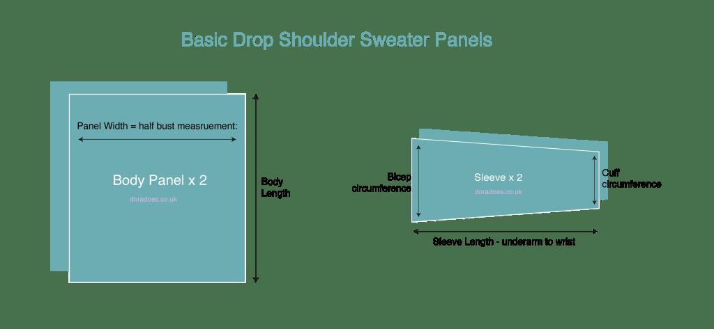 schematic of drop shoulder panels