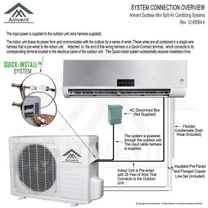 ductless heat pump   Dorje Works