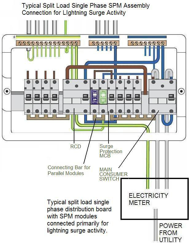 1P_DSPM_Assembly_Connection_ Lightning_Surge?resize\\\=615%2C790 clipsal circuit breaker wiring diagram yondo tech on schneider mcb clipsal rcd mcb wiring diagram at edmiracle.co