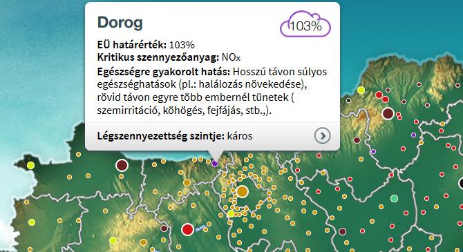 Káros a légszennyezettség szintje Dorogon