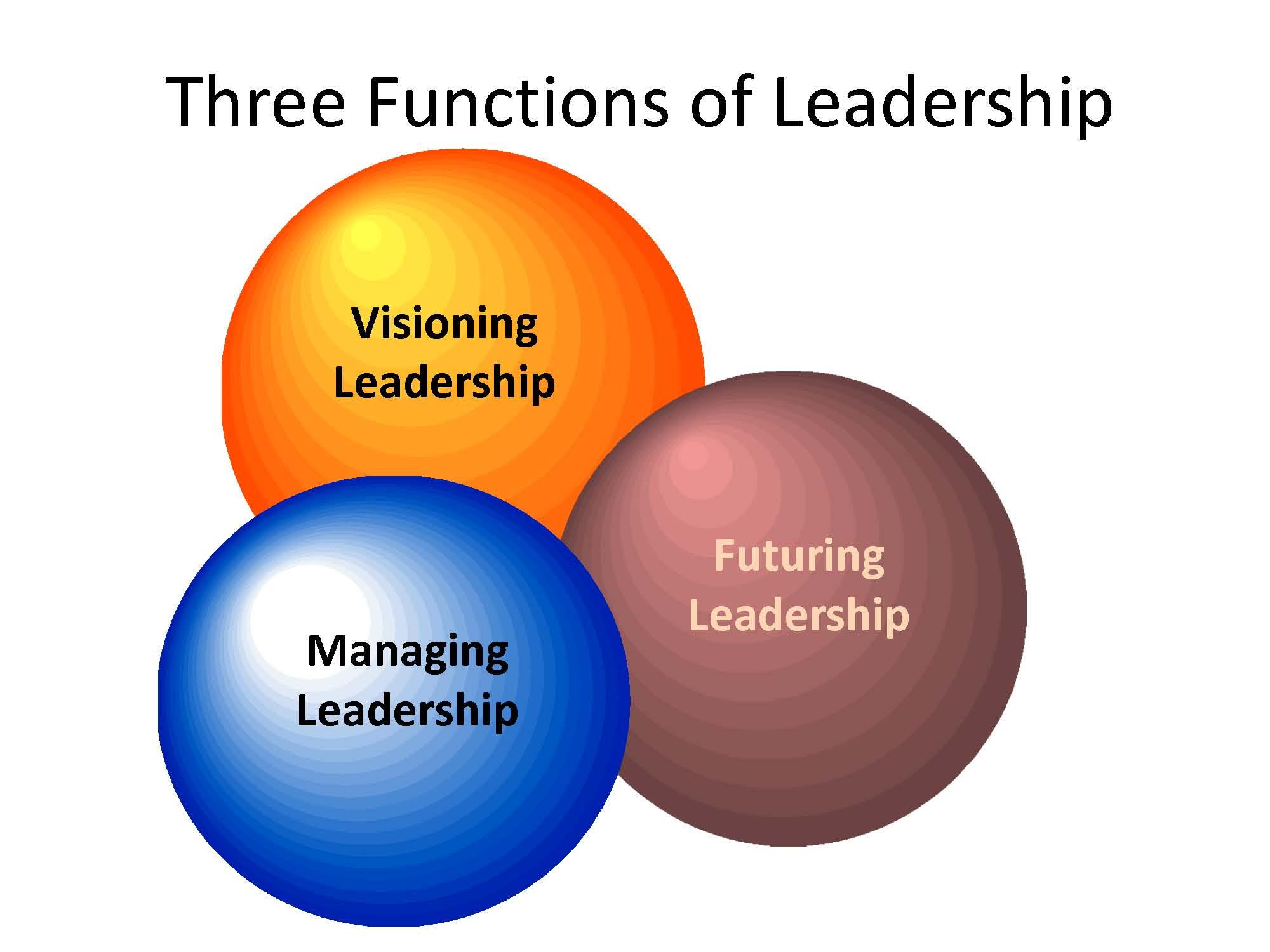 three-functions-of-leadership2