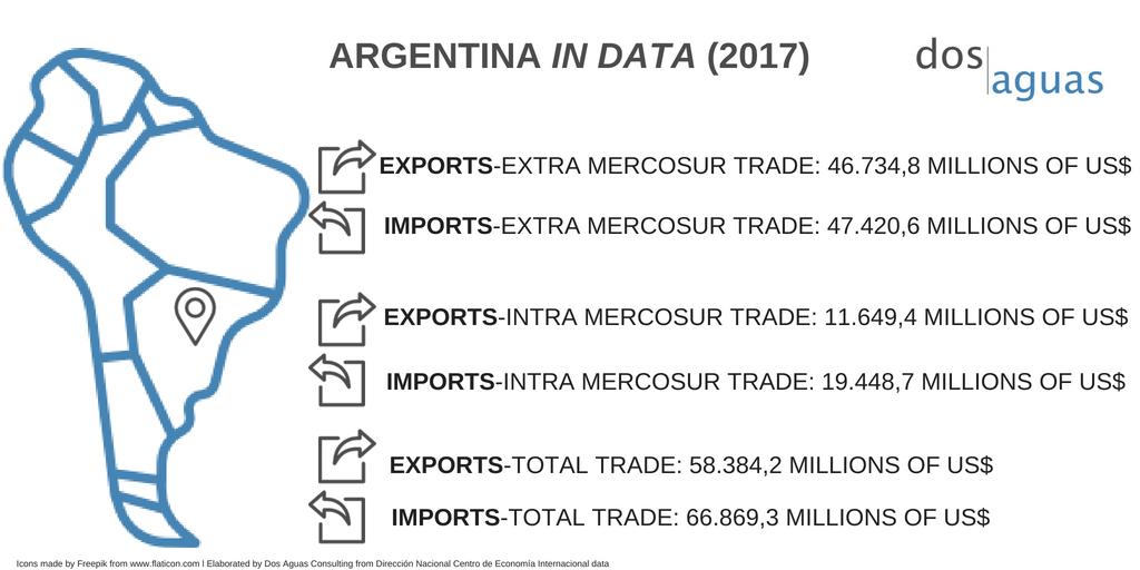 Argentina, quick facts (2)