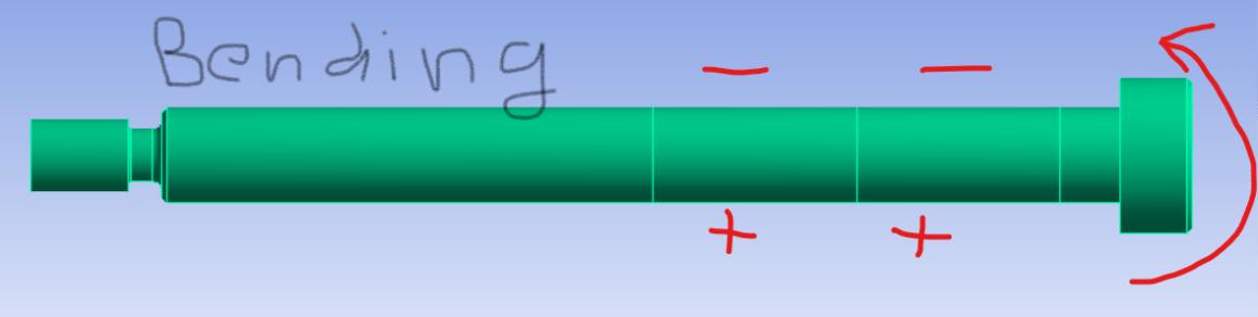 bending1