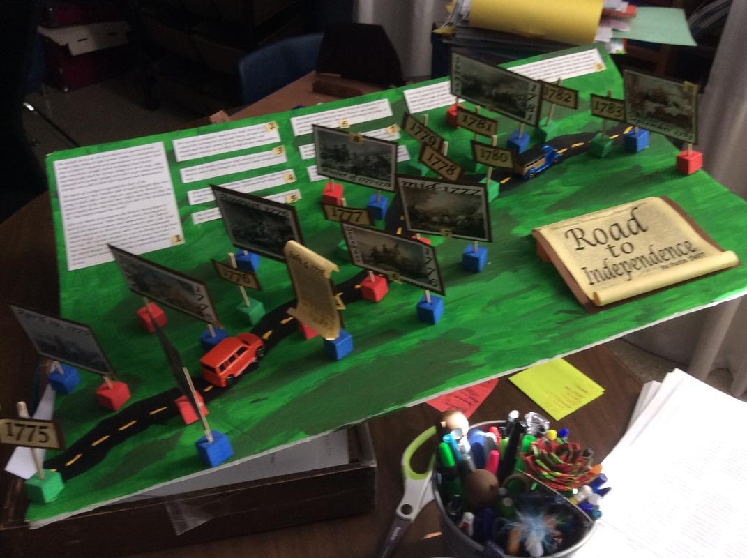 5th Grade Revolutionary War Projects