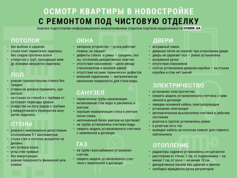 Stroitelstvo_osmotr_kvartiry