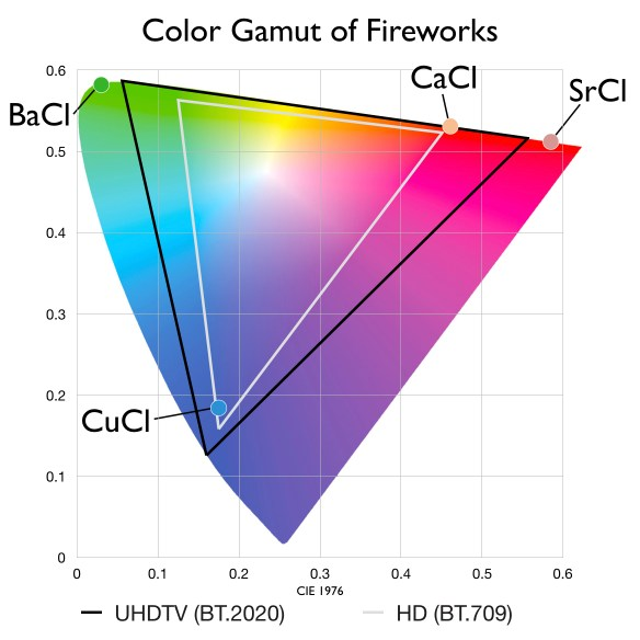 Color Fireworks Updated 2018_2.jpeg.001