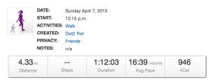 April 7 walk