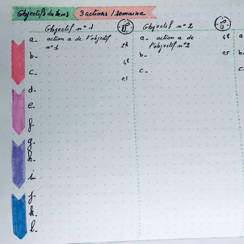 fixer-objectif-bujo-page-mensuelle-dotandbullet