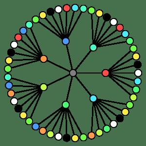 harmonious_tree_coloring