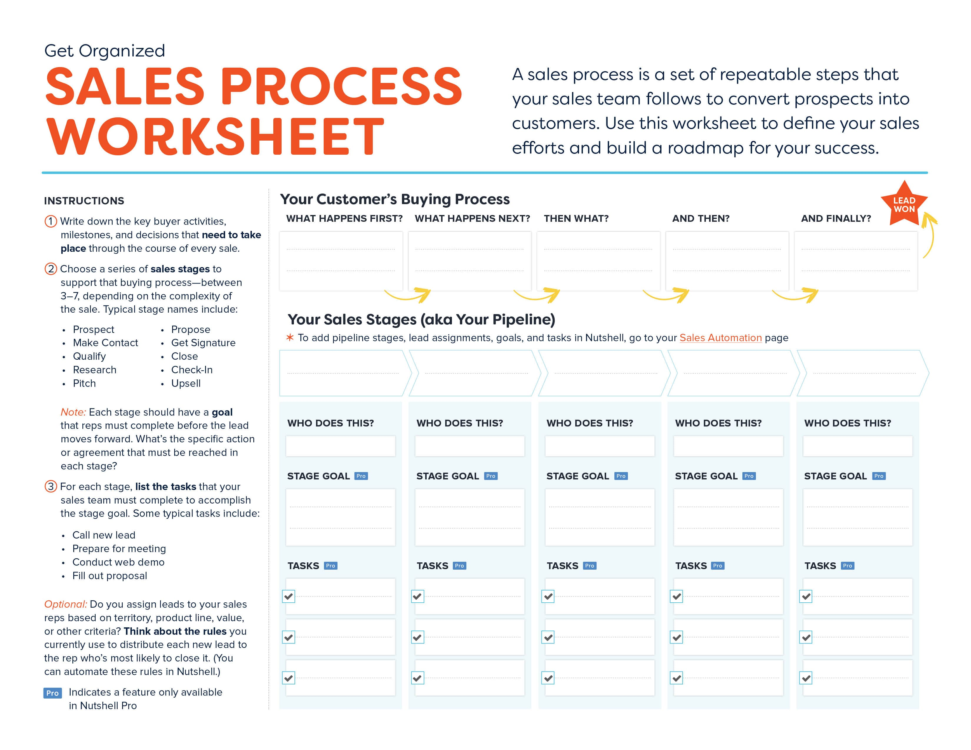 Sales Process Worksheet And Template