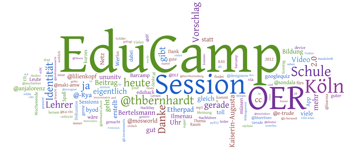Tweetcloud ecco12