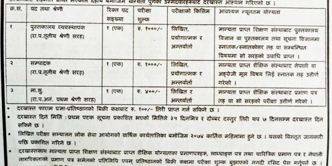 Nepal Pragya Pratisthan Vacancy