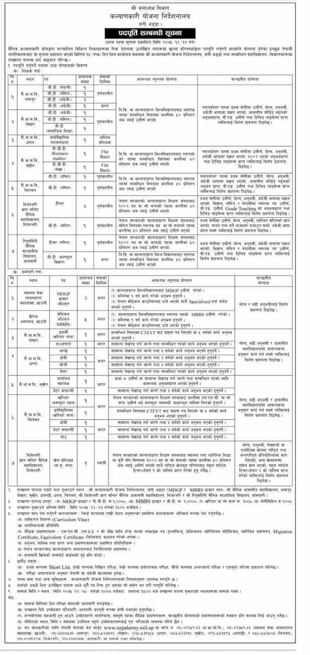 Nepal Army Vacancy 2075