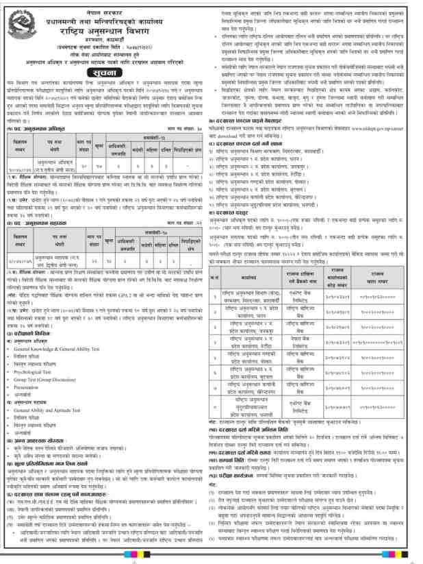 National Investigation Bureau Vacancy 2075