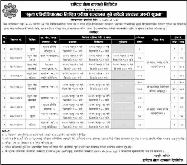 Rastriya Beema Company Exam Center 2076