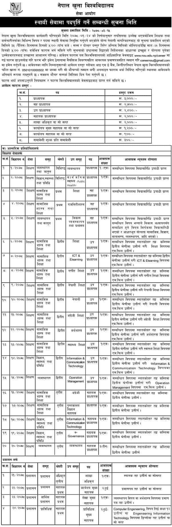 Nepal open university vacancy 2078