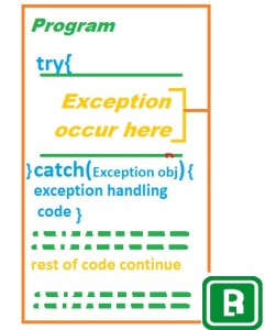 Exception_Handled