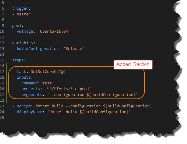 Build, Test and Deploy a REST API with Azure DevOps - Dotnet