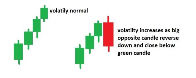 Price Action Analysis 5