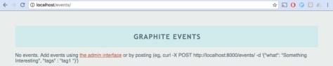 Graphite: события