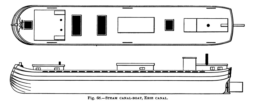 Steam Canal Boat Diagram
