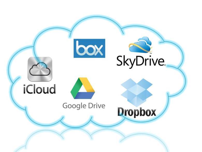 Commercialista Online: Google drive e Dropbox
