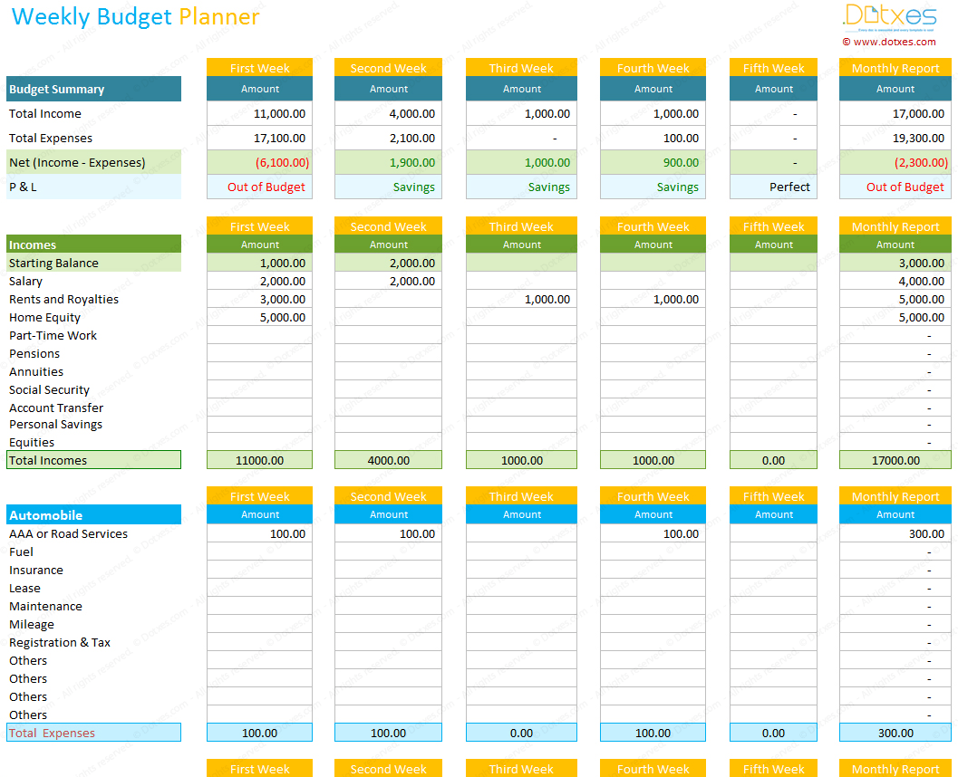 Weekly Budget Planner Template Spreadsheet