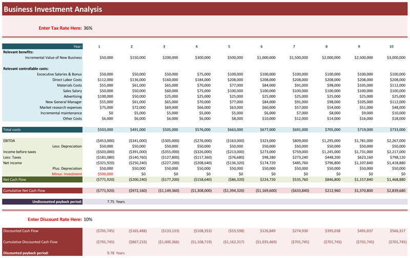 Business Investment Analysis Template