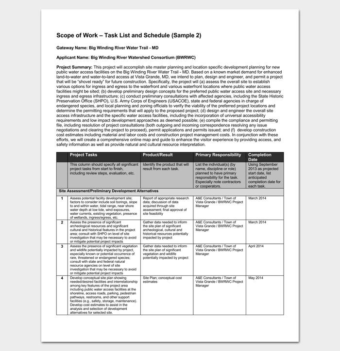 Construction Project Task List 1