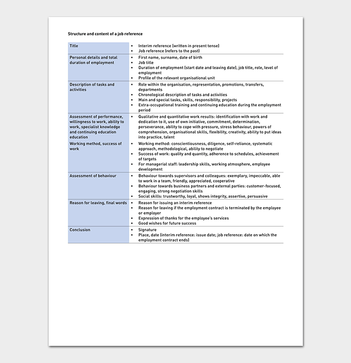 Structure of a Job Reference Letter