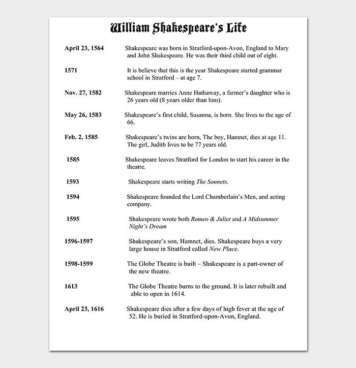 Sample Timeline Template For Kids