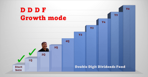Double Digit Dividends Fund growth mode