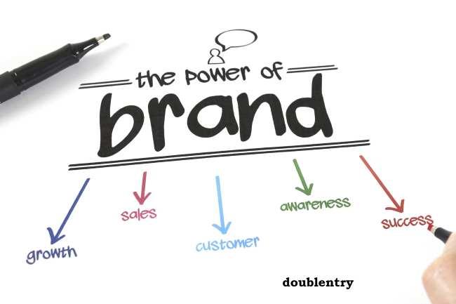 essere un brand