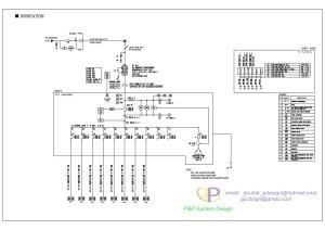 Portfolio   P&P System Design