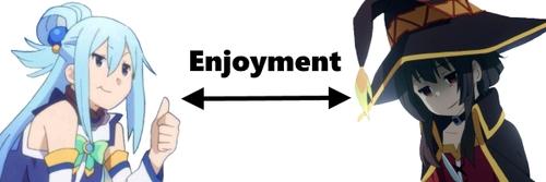 Enjoyment rating featuring Aqua and Megumin from KonoSuba